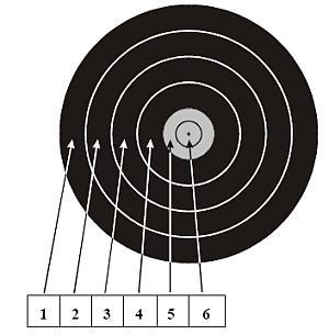 Bodovací hodnoty terče v terénní lukostřelbě